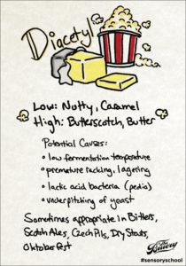 Diacetyl / ไดแอซีทิล เนย off flavors