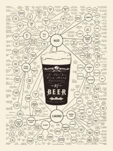 เบียร์ ต้มเบียร์ ทำเบียร์ ถังน้ำดื่ม ถังใส food grade ถังหมักเบียร์