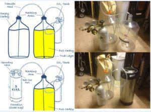 เบียร์ ต้มเบียร์ ทำเบียร์ ถังน้ำดื่ม ถังใส food grade ถังหมักเบียร์ malt yest hop